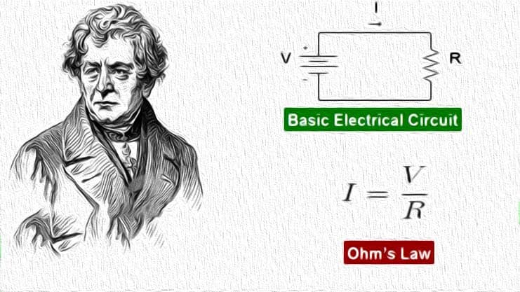 What is Ohm's Law Formula, Equation, Simple Terms